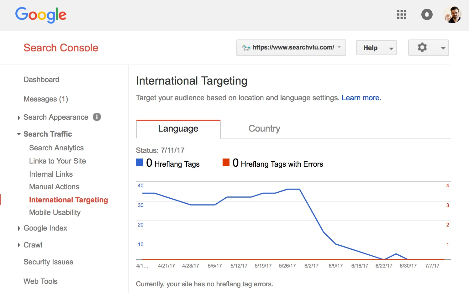The hreflang count in Google Search Console went down