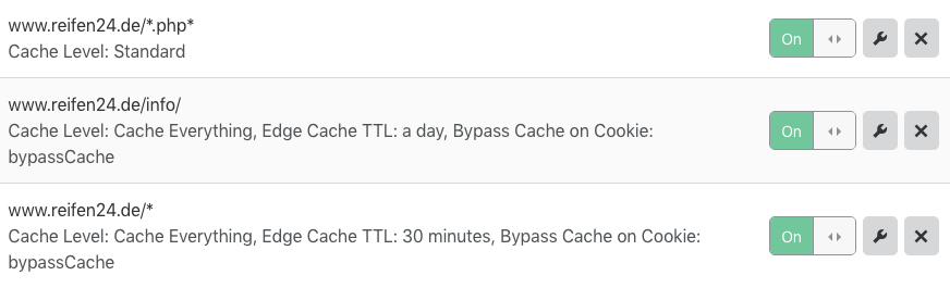 Page rule settings for HTML caching in Cloudflare