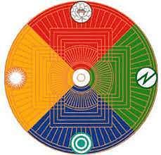 objects/sacred/maitri_5_wisdom_symbol-1.jpeg