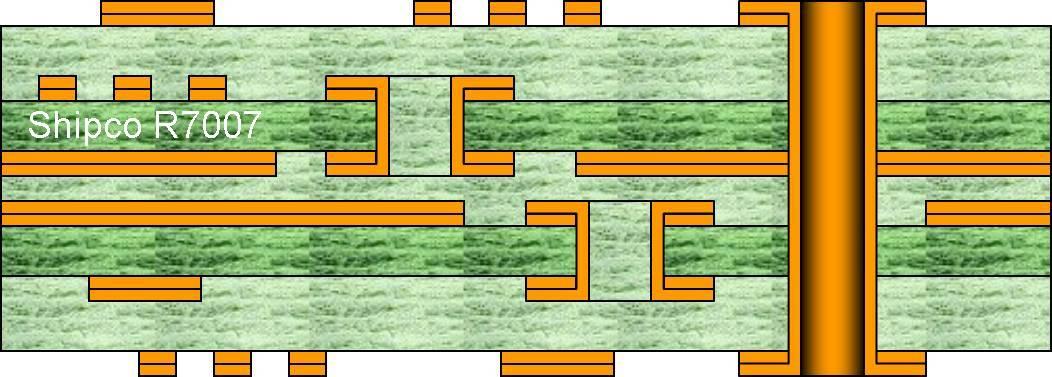 R7007 – 6 Layer with 2 buried via layers L2-L3 & L4-L5