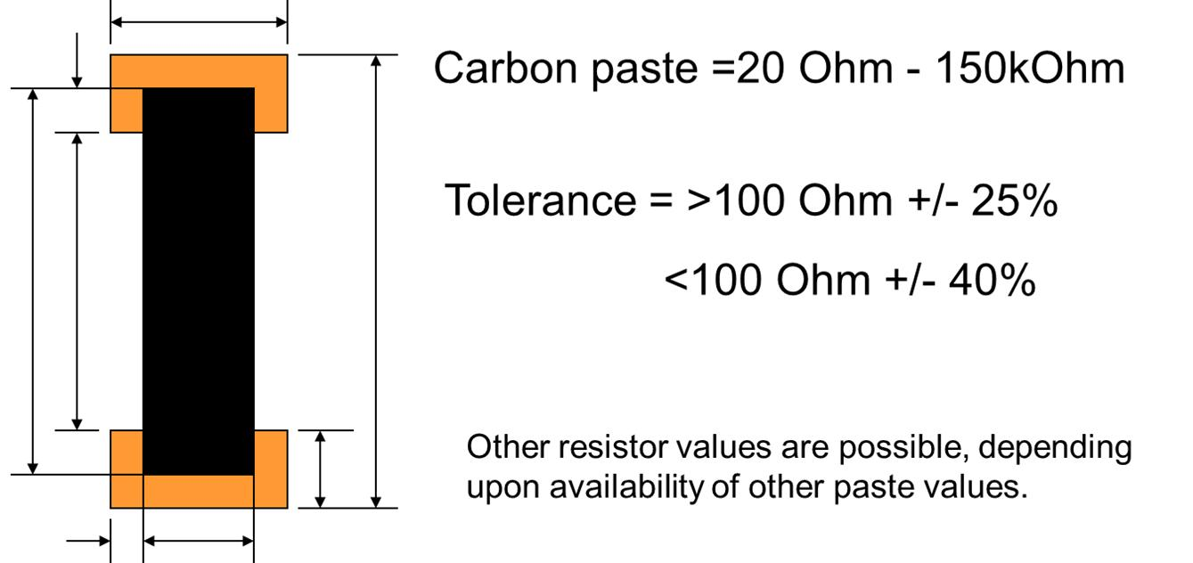 Resistive values of carbon paste