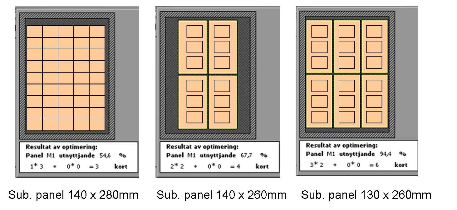 PCB Panel / Board material utilization diagram