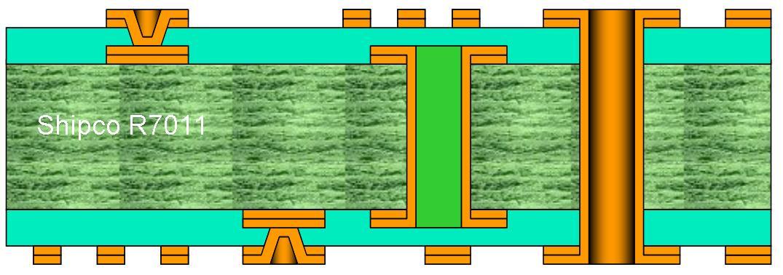 R7011 – 4 Layer with buried vias L2-L3 & laser vias L1-L2 & L3-L4