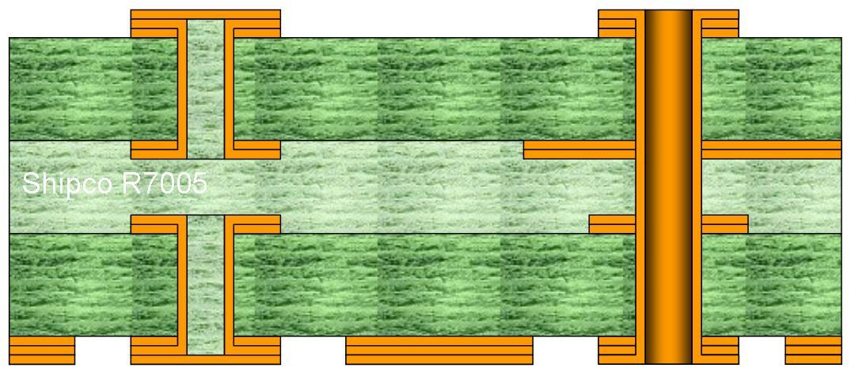 R7005 – 4 Layer with drilled blind vias L1-L2 & L3-L4