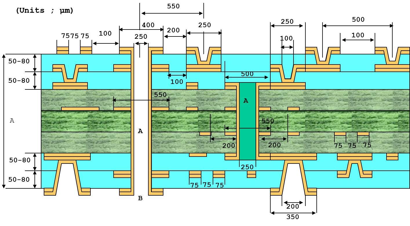 Multi-layer PCB Capabilities | Shipco Circuits - Shipco Circuits