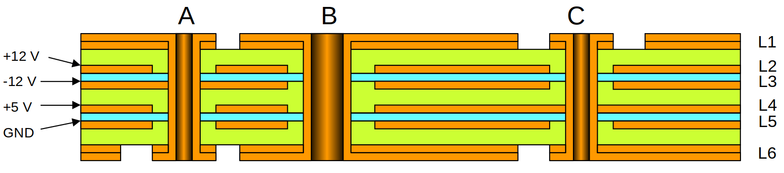 Embedded Capacitance layer in a multi-layer PCB with no blind via