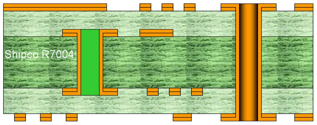R7004 – 4 Layer PCB with buried vias L2-L3