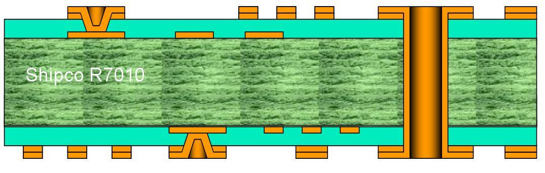 R7010 – 4 Layer with laser vias 2 side, L1-L2 & L3-L4