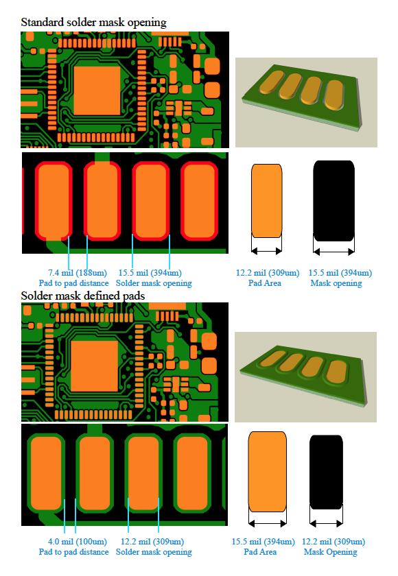 Standard solder mask opening