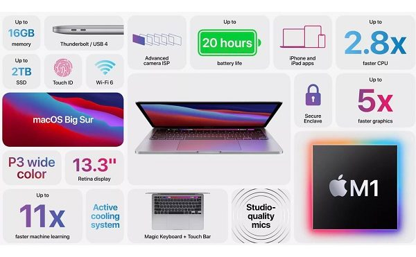 macbook-pro-13-inch-chip-m1