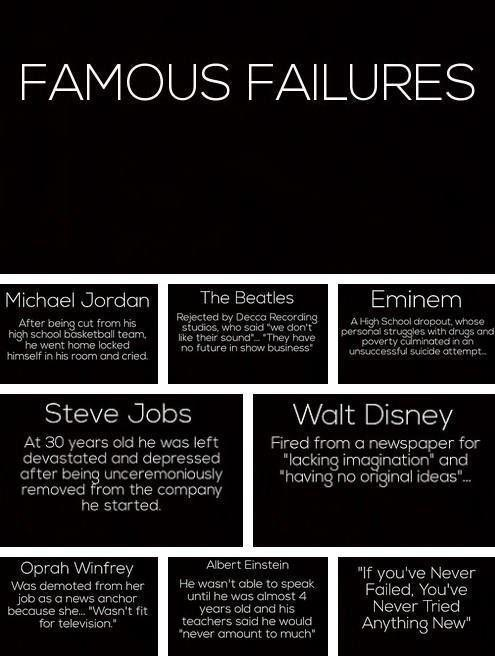 Famous Failures - Best Quotes from the Best Failures by admin