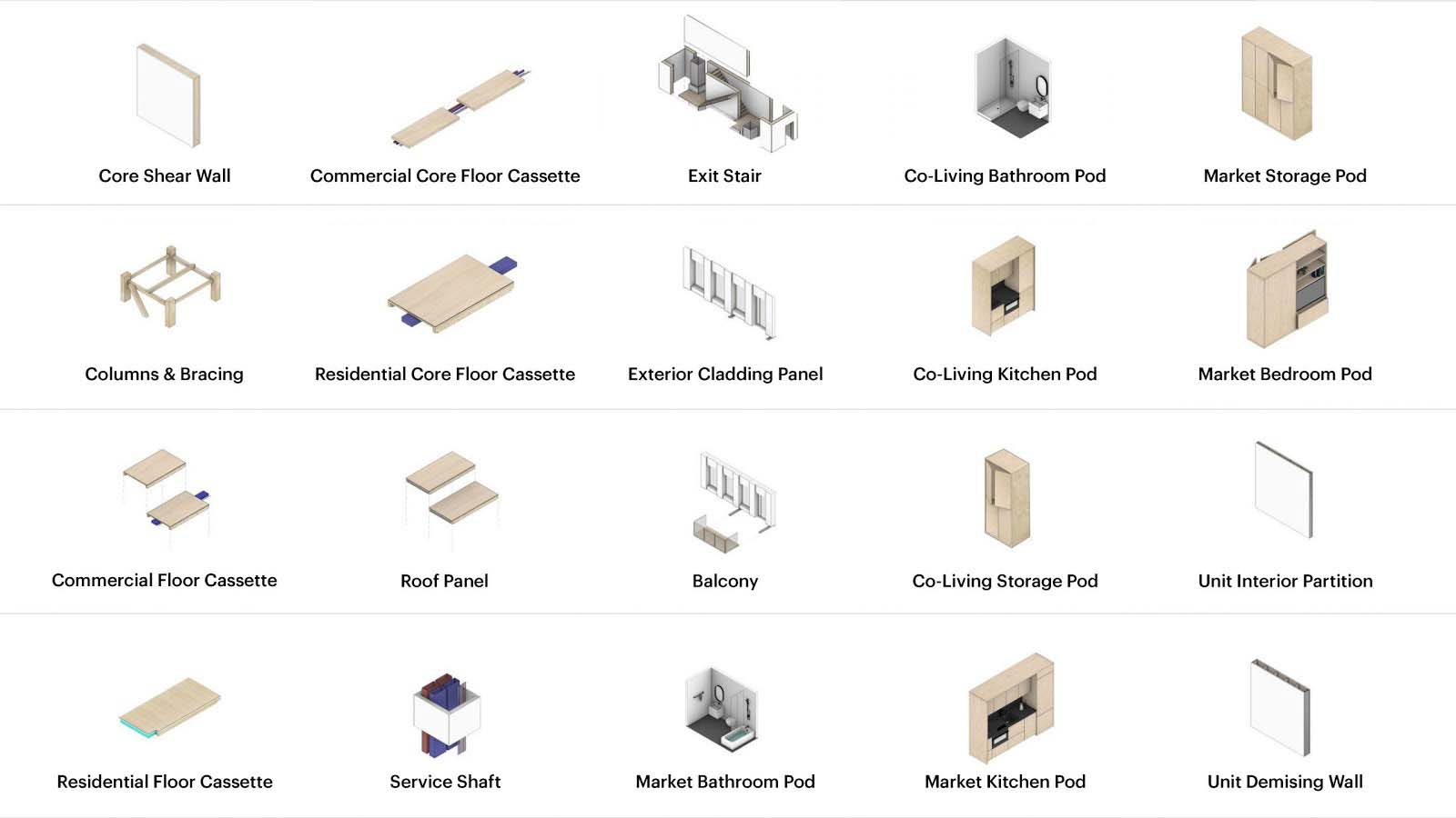 Architectural kit of parts for factory-based construction