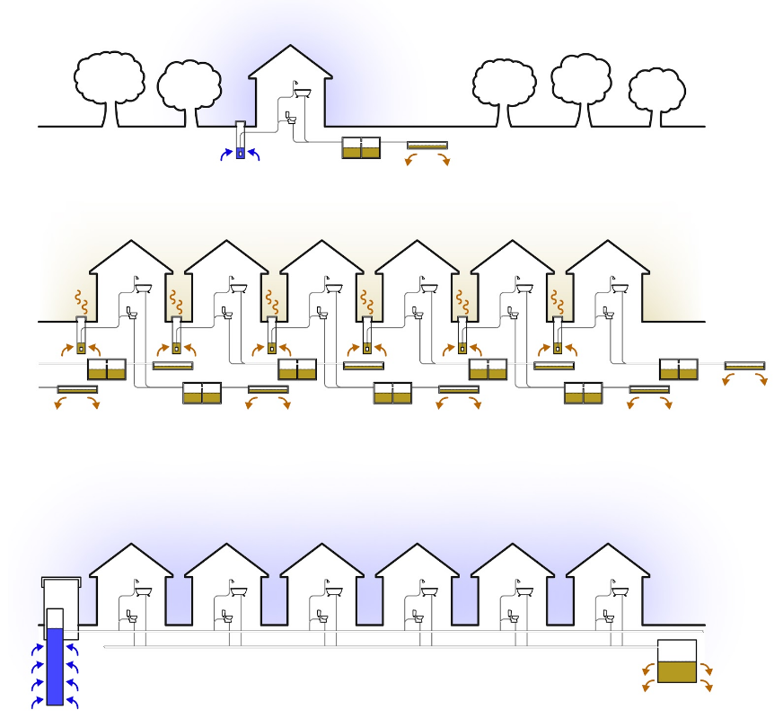 Schematic diagram of urban density