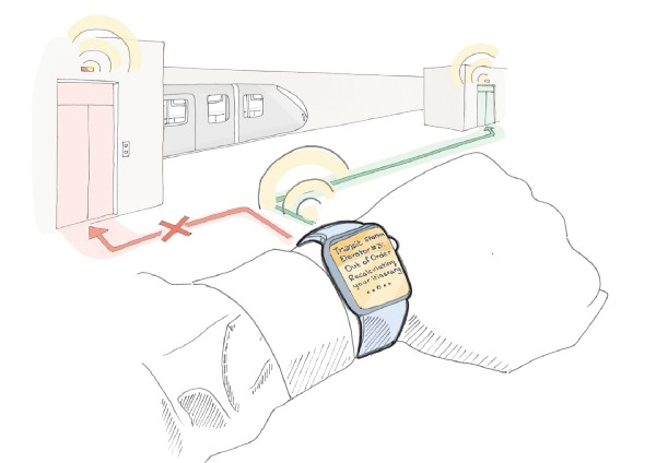 An illustration of a watch that provides wayfinding directions following a public transportation delay.