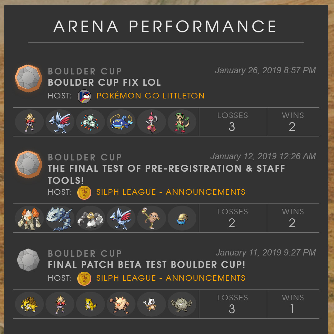 Leaderboards, Player Rank, Trophies: Arena v2 0 is Here!