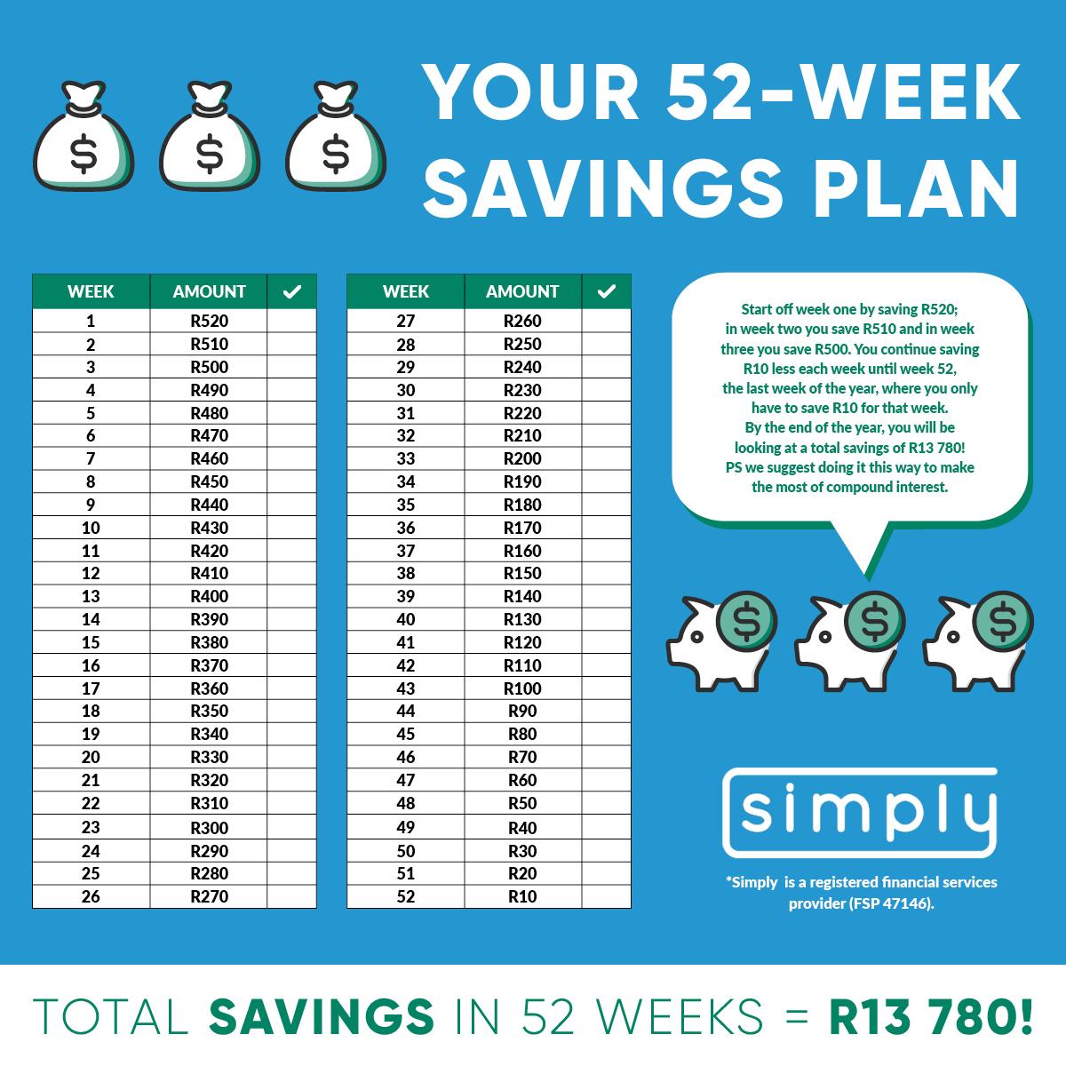 Saving chart