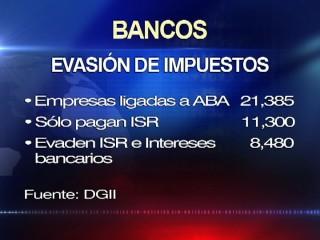 DGII denuncia 92% de empresas que reciben intereses a través de bancos evaden impuestos