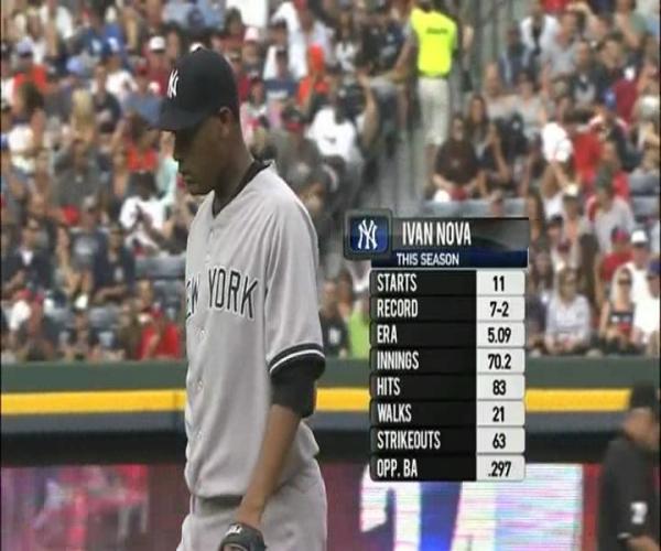 VIDEO - Resumen MLB: Ivan Nova lanza en grande; Pujols decide por los Angels