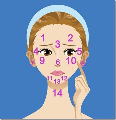 Qué dice el acné sobre tu estado de salud