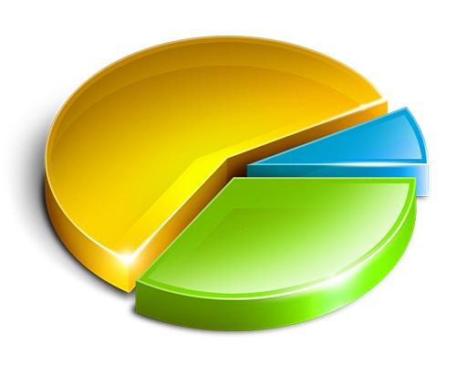 Encuesta refleja malestar económico en la población durante 2013