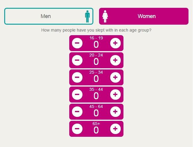 ¡Entérate aquí! Aplicación calcula cuántas parejas sexuales has tenido