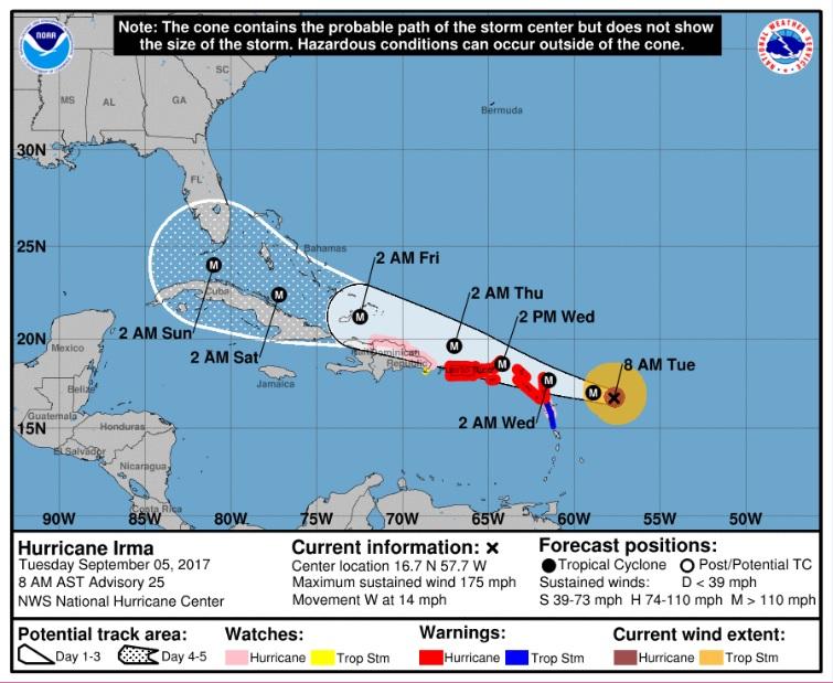 Onamet mantiene vigilancia sobre huracán Irma