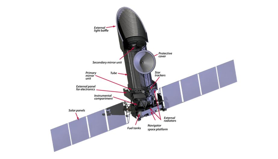 WSO-UV, un telescopio hispano-ruso para indagar en la esquiva materia oscura