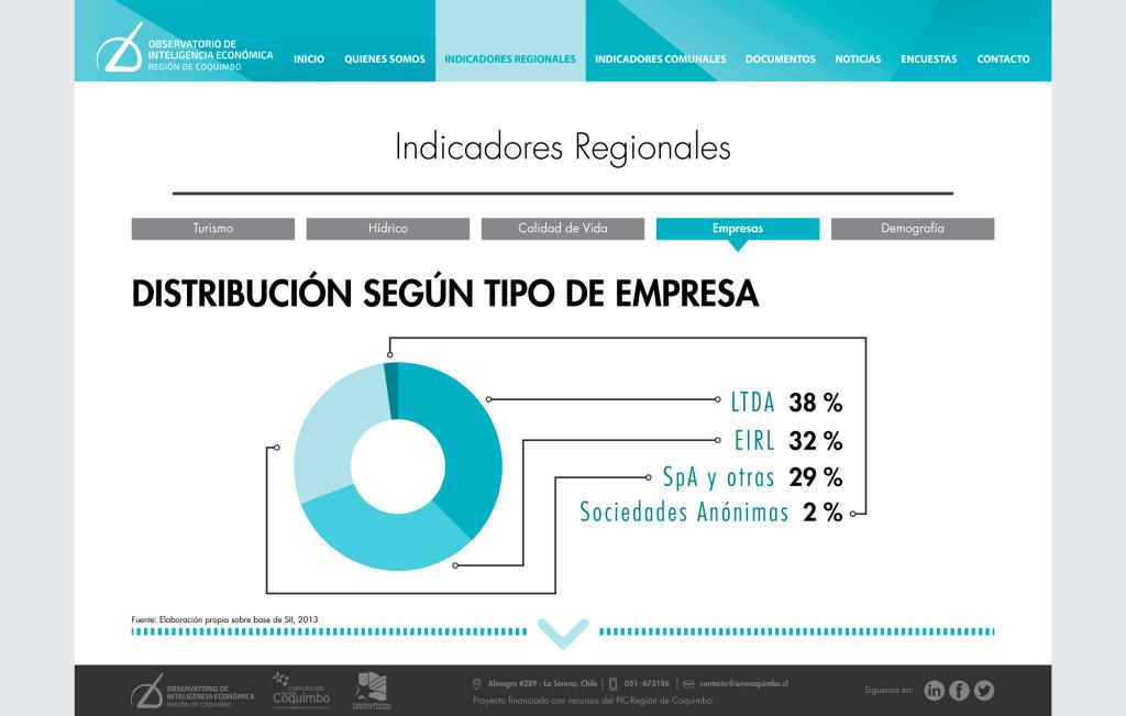 Nuevo portal web busca facilitar la integración económica en Centroamérica
