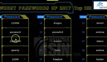 ¿Cuáles son las contraseñas más utilizadas de este 2017?