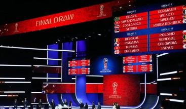 Sorteo Mundial de Rusia 2018 :Grupos y emparejamientos
