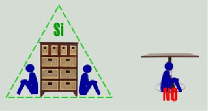 El Triángulo de Vida, técnica de supervivenciaante un sismo