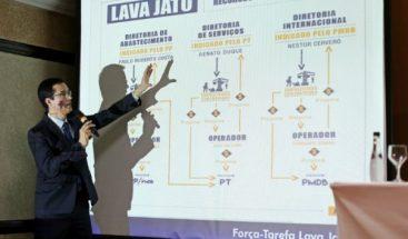 Fiscalía brasileña denuncia a dos parlamentarios implicados en la Lava Jato