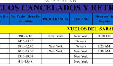 Al menos cinco vuelos cancelados en el AILA por mal clima