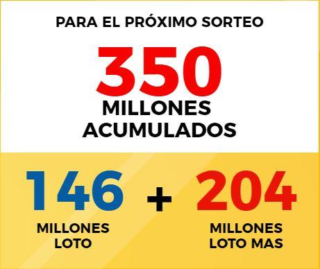 Expectativas entre jugadores por 350 millones del sorteo Loto