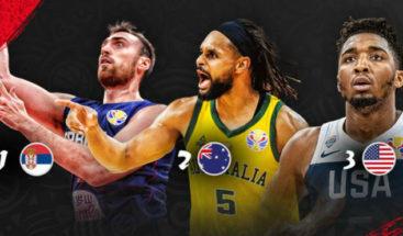 EEUU, Australia y Francia, a cuartos; República Checa sorprende a Brasil
