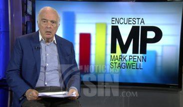 Encuesta Mark Penn/Stagwell arroja preferencias para comicios municipales