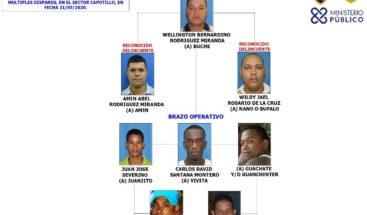 """Arrestan a """"Buche"""", vinculado a red de tráfico de drogas y sicariato"""