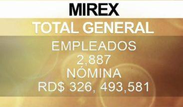Nómina del Mirex se duplica en más 300 millones de pesos en 4 años