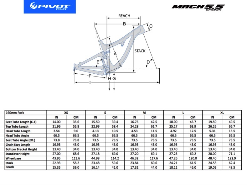 pivot carbon mach 5.5