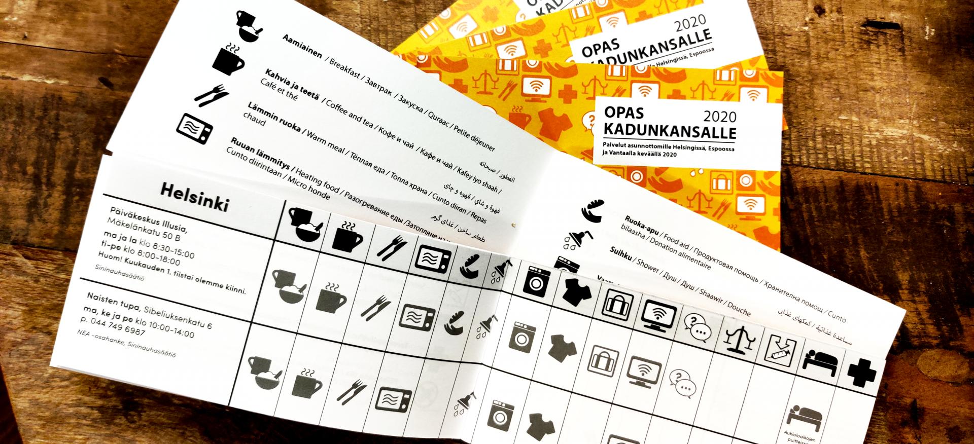 Taulukko Helsingin asunnottomien palveluista, joissa eri palvelut on kuvattu ikonien avulla, esimerkiksi ruokailu on kuvattu haarukalla ja veitsellä.