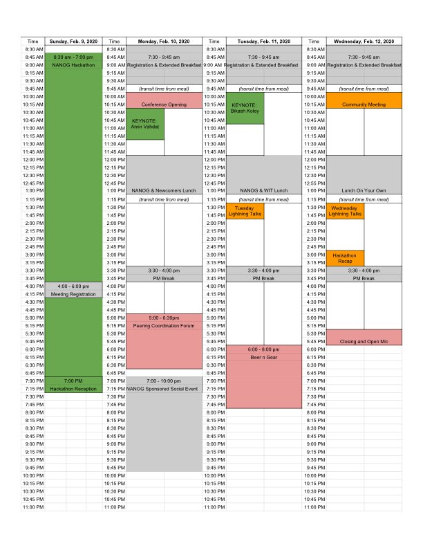 NANOG 78 Draft Agenda