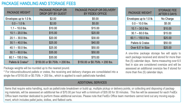 fees-table.png