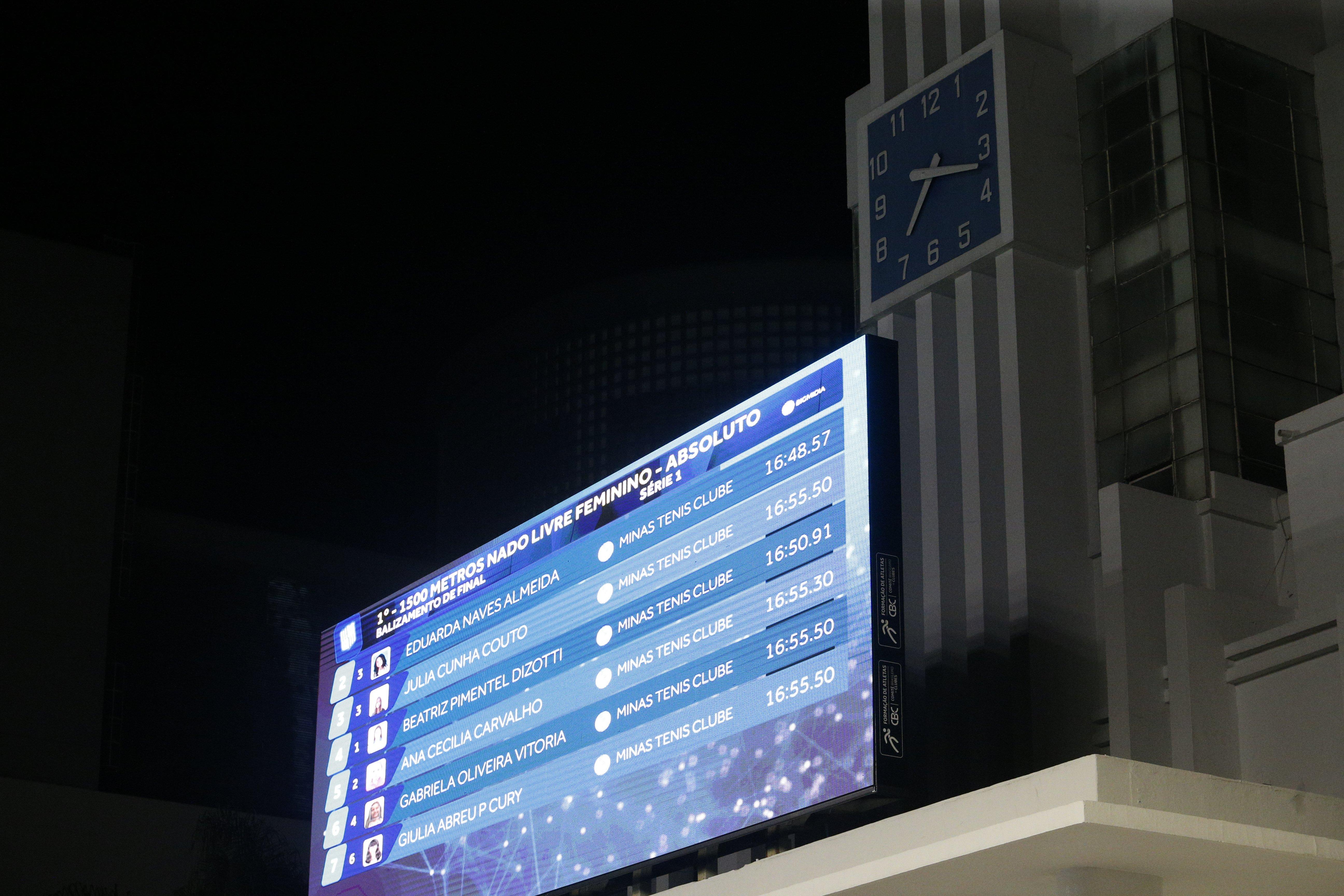 Novo placar instalado no prédio do relógio, adquirido em parceria do Minas com o CBC