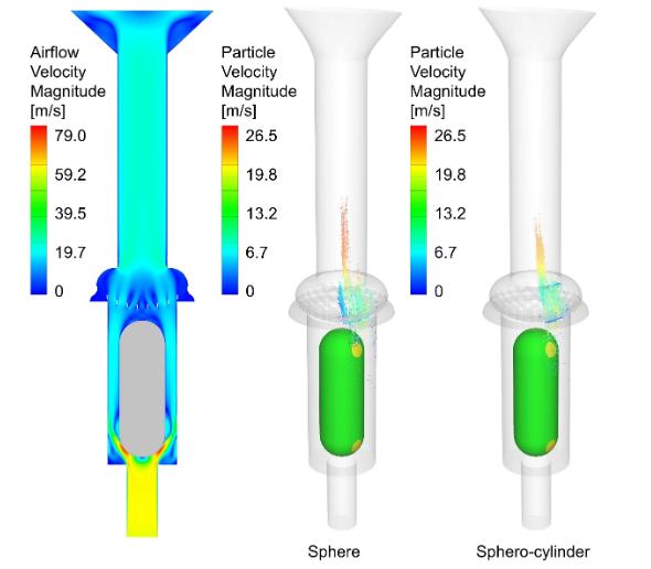 Distribuição da magnitude da velocidade do fluxo de ar no plano sagital no DPI