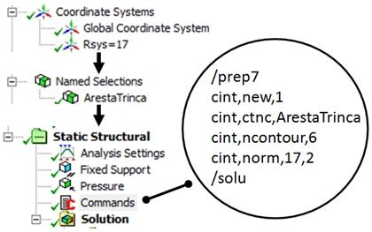 Figura 4 - Estrutura dos comandos necessário.