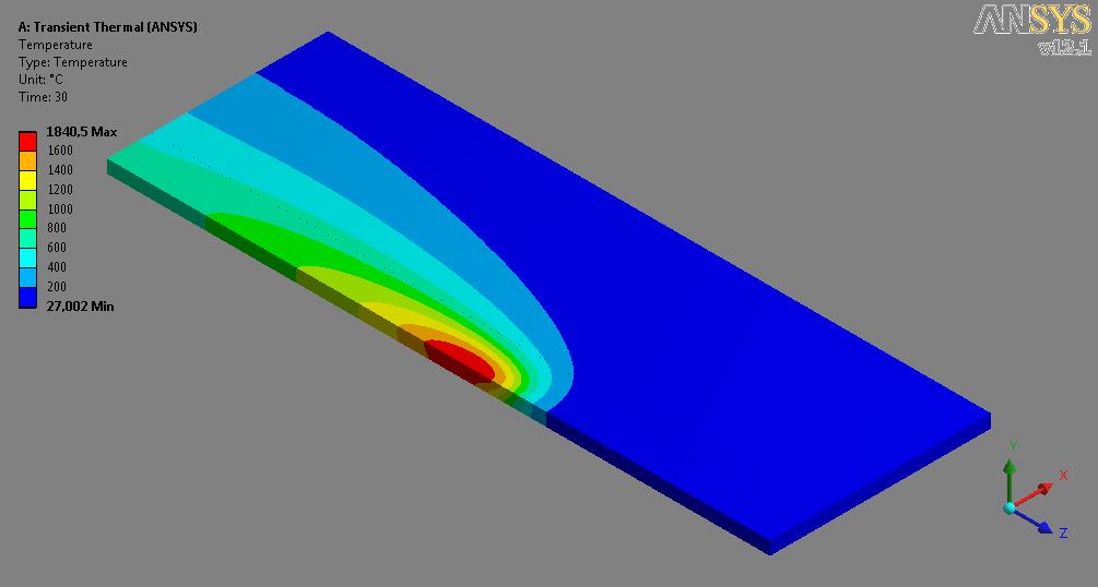 Modelagem termo-estrutural do processo de soldagem