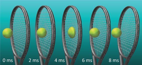 Investigação do impacto de uma bola em uma raquete de tênis utilizando recursos computacionais