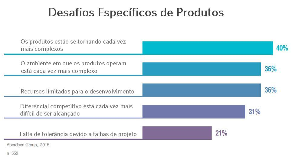 Desafio-especificos-de-produtos-1