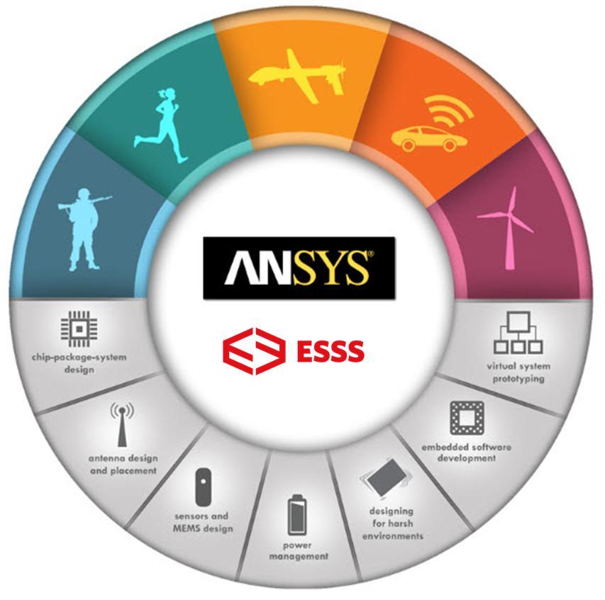 Imagem mostra algumas aplicações da simulação no desenvolvimento de dispositivos IoT