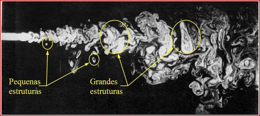 figura_esc_turbulento1